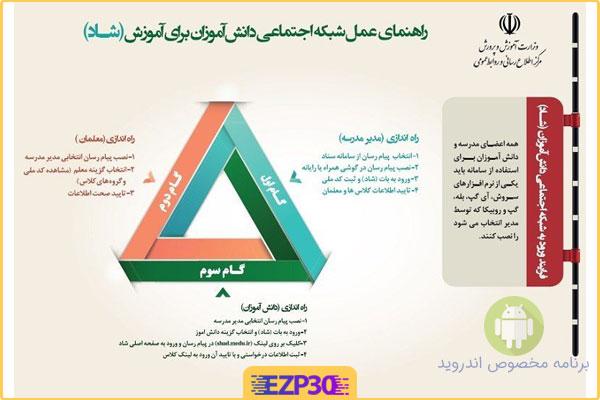 بخشنامه آموزش و پرورش نرم افزار شاد معلمان مدیران دانش اموزان