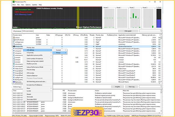 دانلود Process Lasso Pro